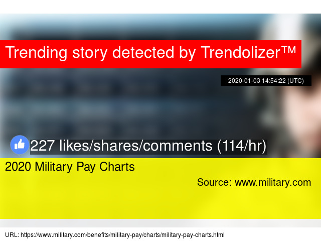 army base pay 2020
