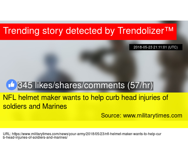 NFL helmet maker wants to help curb head injuries of soldiers and Marines c02063da7